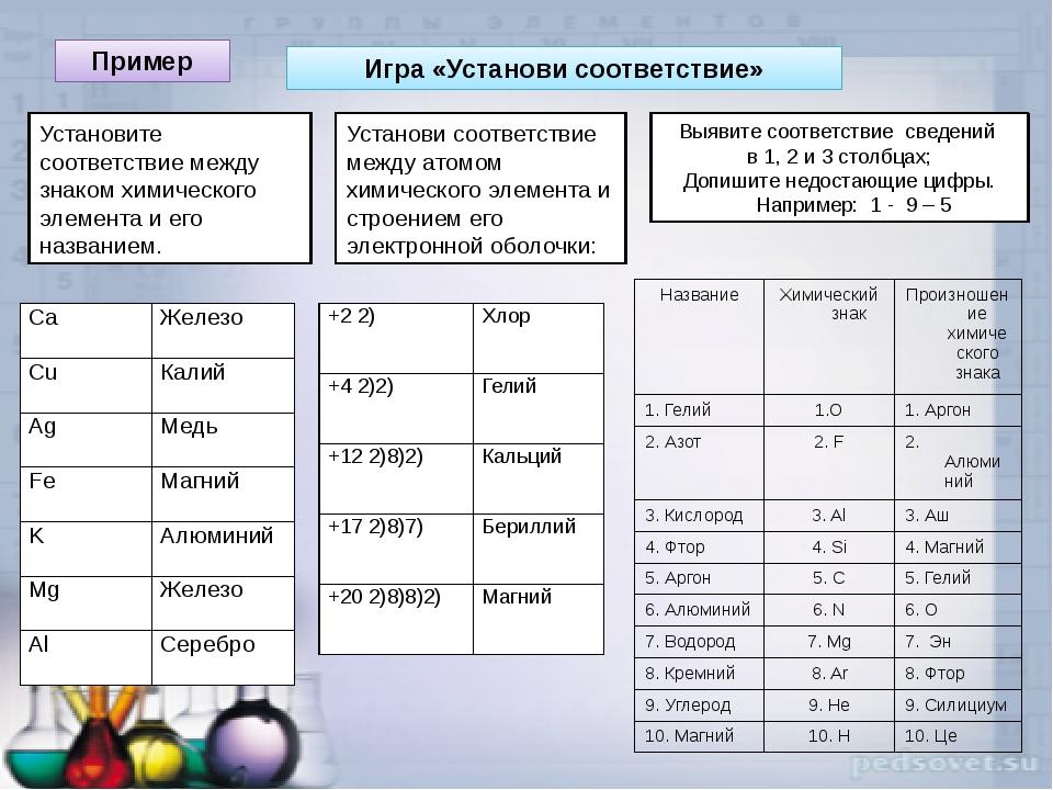 Пример Игра «Установи соответствие» Установите соответствие между знаком хими...