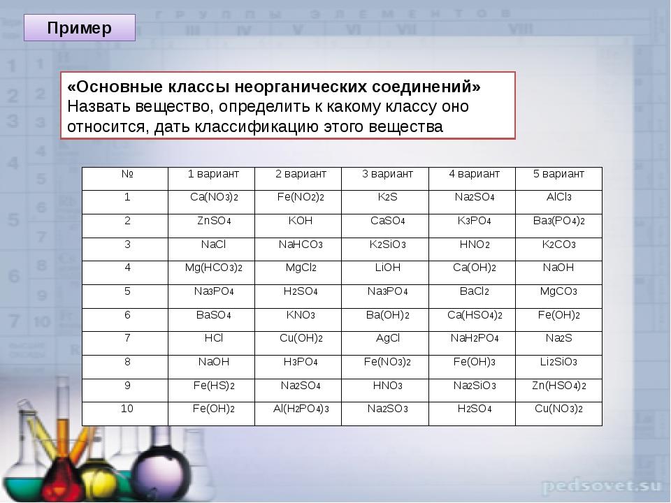 Пример «Основные классы неорганических соединений» Назвать вещество, определи...