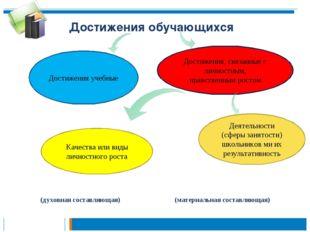 Достижения обучающихся Достижения учебные Достижения, связанные с личностным,