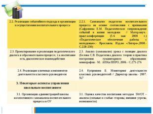 2.2. Реализация событийного подхода в организации и осуществлении воспитател