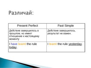Present Perfect	Past Simple Действие завершилось в прошлом, но имеет отношени