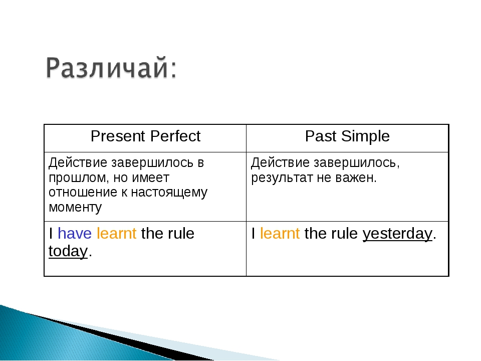 Present Perfect	Past Simple Действие завершилось в прошлом, но имеет отношени...