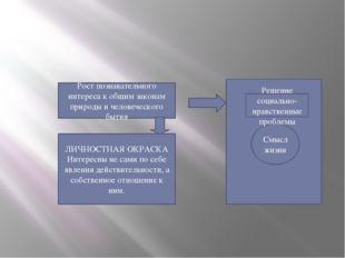 Рост познавательного интереса к общим законам природы и человеческого бытия