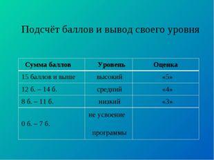 Подсчёт баллов и вывод своего уровня Сумма баллов УровеньОценка 15 баллов