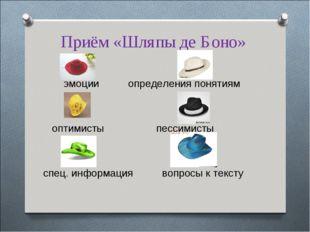 Приём «Шляпы де Боно» эмоции определения понятиям оптимисты пессимисты спец.