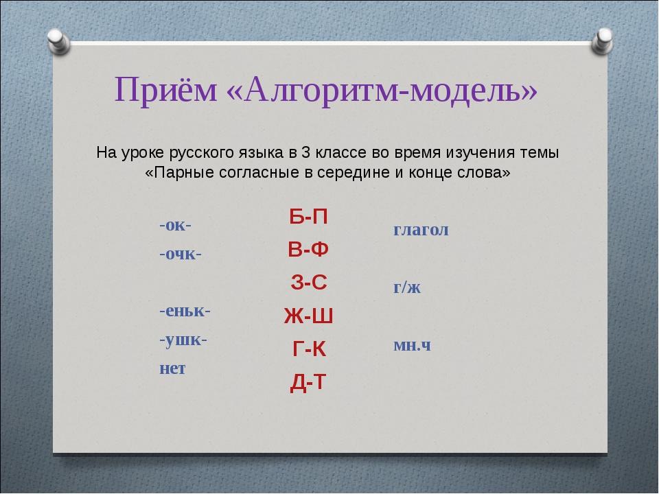 Приём «Алгоритм-модель» На уроке русского языка в 3 классе во время изучения...