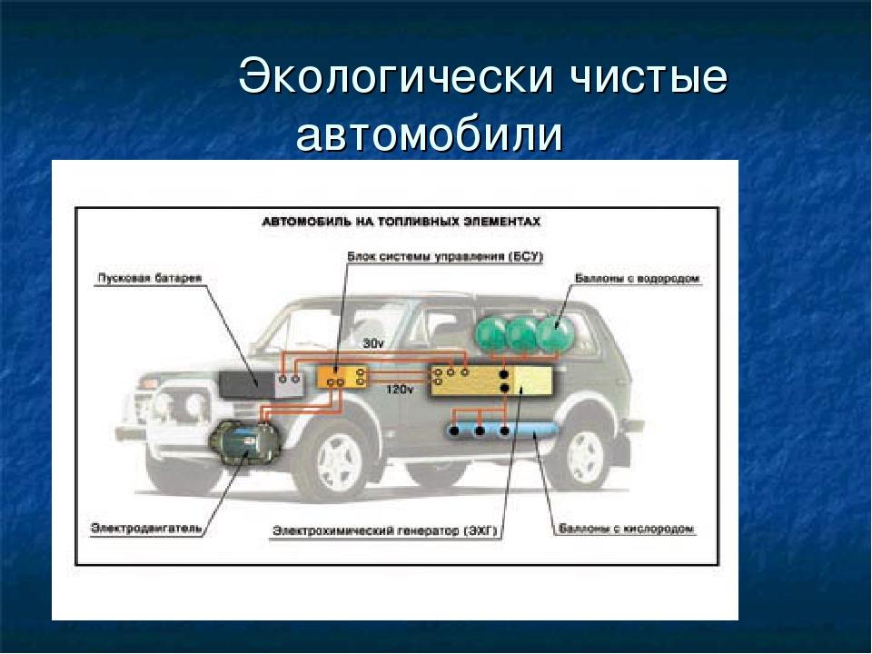 Экологически чистые автомобили