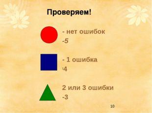 - нет ошибок -5 - 1 ошибка 4 2 или 3 ошибки -3 Проверяем!