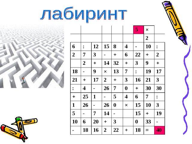 5× 2 6:121584-10: 273-+622+2 2+1432+39...