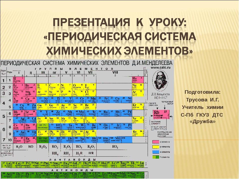 Подготовила: Трусова И.Г. Учитель химии С-Пб ГКУЗ ДТС «Дружба»