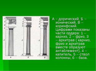 А – дорический, Б – ионический, В – коринфский. Цифрами показаны части ордера