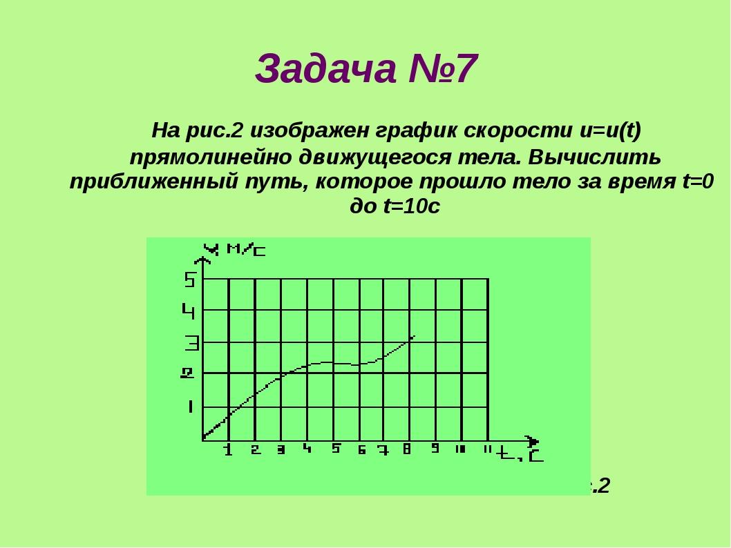 Задача №7 На рис.2 изображен график скорости u=u(t) прямолинейно движущегося...
