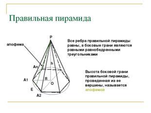 Правильная пирамида О P h E R A1 An A2 Все ребра правильной пирамиды равны, а