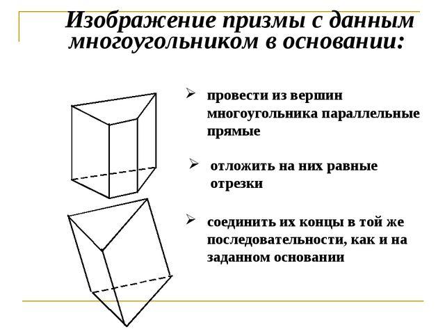 Изображение призмы с данным многоугольником в основании: соединить их концы в...