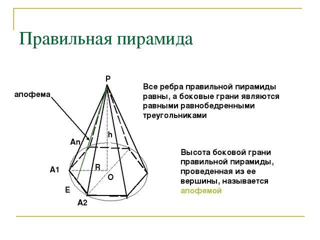 Правильная пирамида О P h E R A1 An A2 Все ребра правильной пирамиды равны, а...