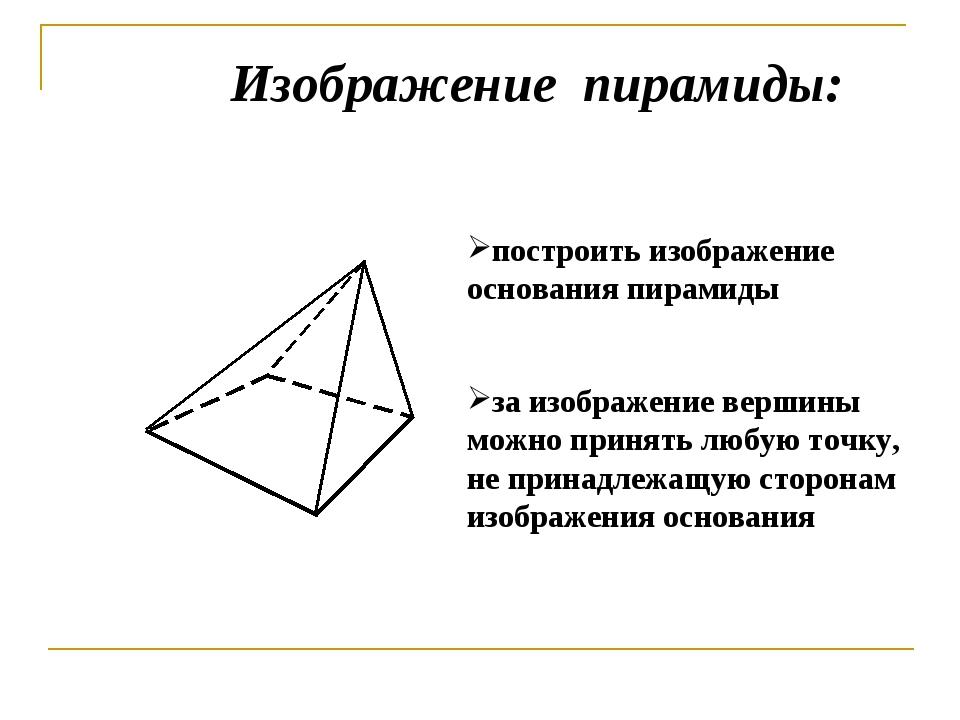 построить изображение основания пирамиды Изображение пирамиды: за изображение...