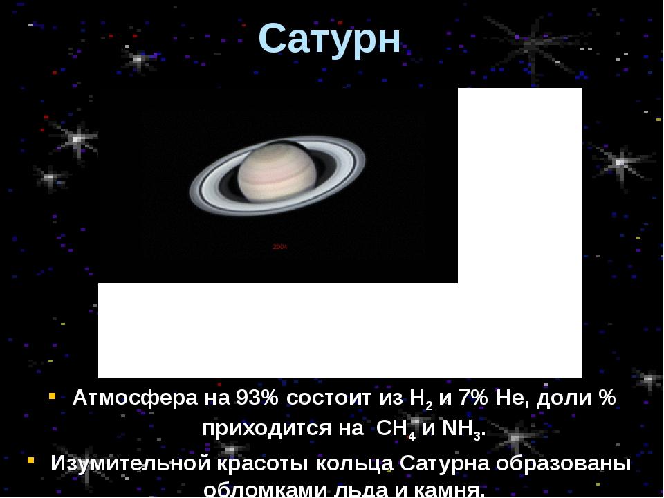 Сатурн Атмосфера на 93% состоит из Н2 и 7% Не, доли % приходится на СН4 и NH3...