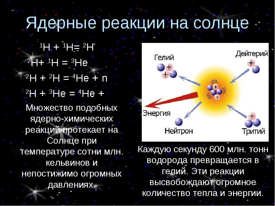 Ядерные реакции на солнце 1Н + 1Н= 2Н 2Н+ 1Н = 3Не 2Н + 2Н = 4Не + n 2H + 3He...