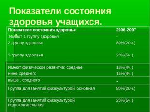 Показатели состояния здоровья учащихся. Показатели состояния здоровья2006-20