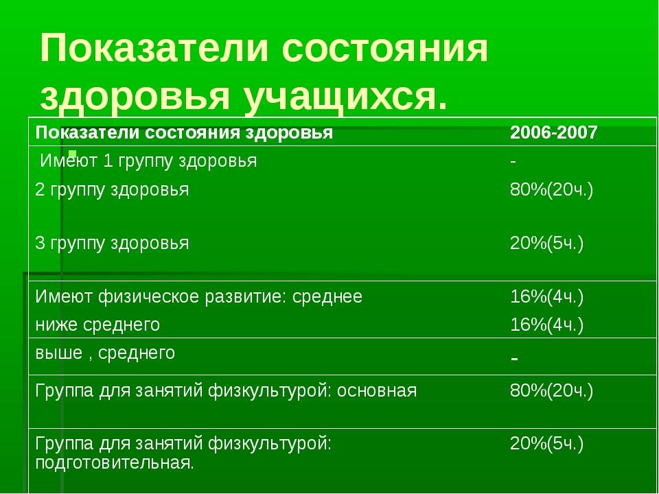Показатели состояния здоровья учащихся. Показатели состояния здоровья2006-20...