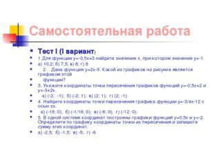 Самостоятельная работа Тест I (I вариант) 1.Для функции у=-0,5х+3 найдите зна