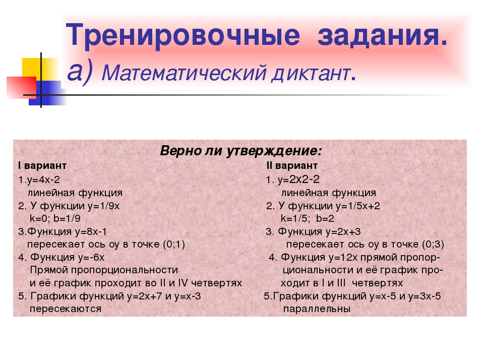 Тренировочные задания. а) Математический диктант. Верно ли утверждение: I вар...