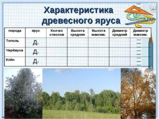 Характеристика древесного яруса породаярусКол-во стволовВысота средняяВыс