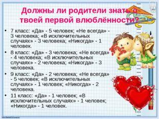 Должны ли родители знать о твоей первой влюблённости? 7 класс: «Да» - 5 челов