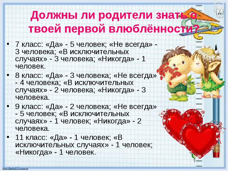 Должны ли родители знать о твоей первой влюблённости? 7 класс: «Да» - 5 челов...