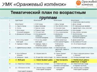 УМК «Оранжевый котёнок» Тематический план по возрастным группам месяц неделя