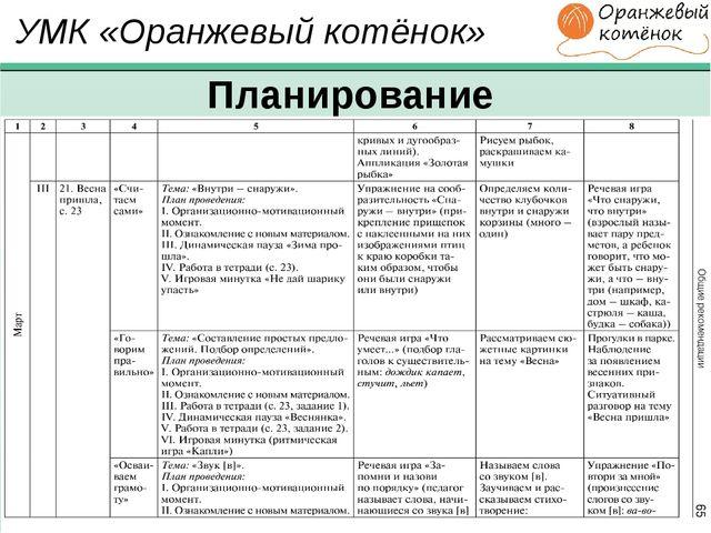 УМК «Оранжевый котёнок» Планирование
