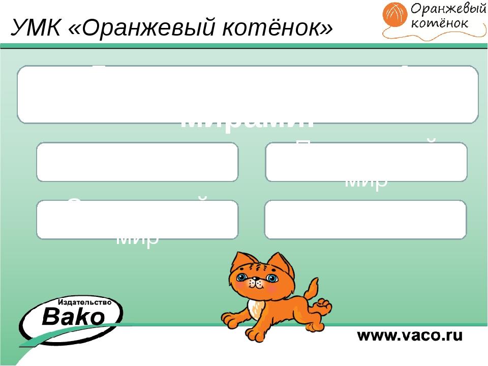 УМК «Оранжевый котёнок» Дети знакомятся с 4 мирами: Мир природы Предметный ми...
