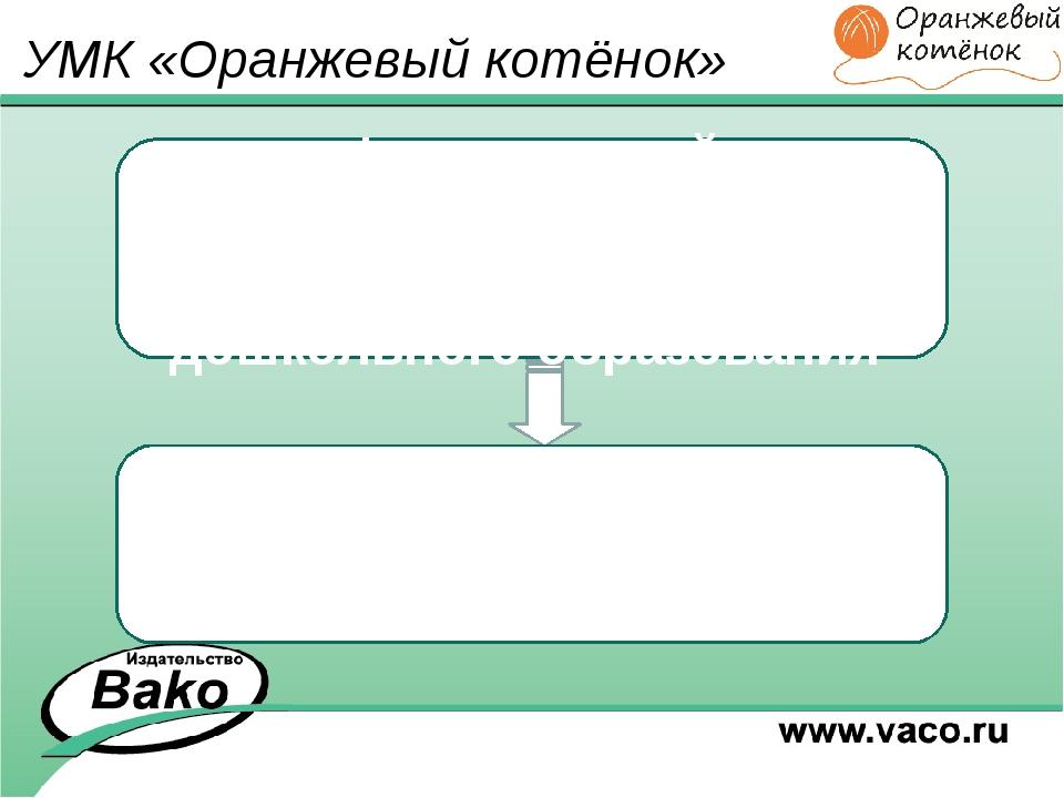 УМК «Оранжевый котёнок» Федеральный государственный образовательный стандарт...