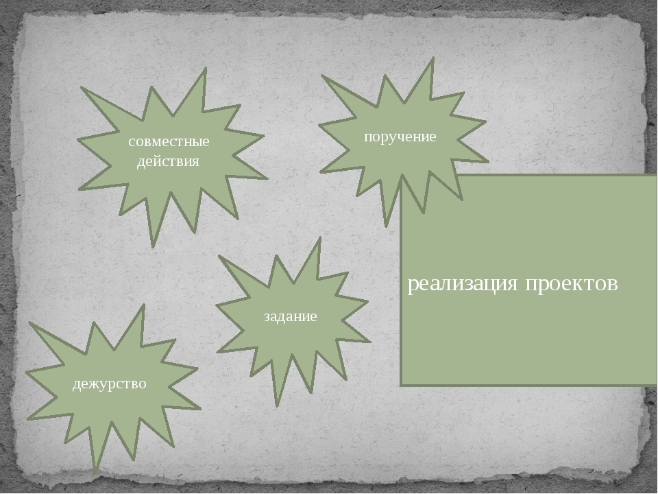 Формы организации детей: совместные действия реализация проектов дежурство з...