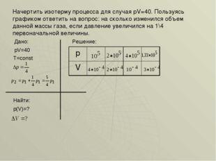 Начертить изотерму процесса для случая pV=40. Пользуясь графиком ответить на