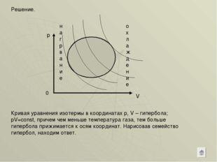 Решение. p V 0 нагрвание охлаждение Кривая уравнения изотермы в координатах p