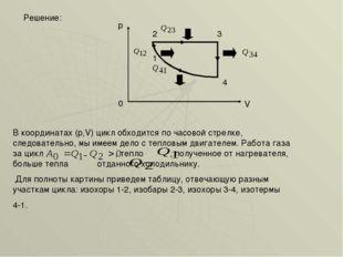 Решение: 0 p V 4 1 2 3 В координатах (p,V) цикл обходится по часовой стрелке