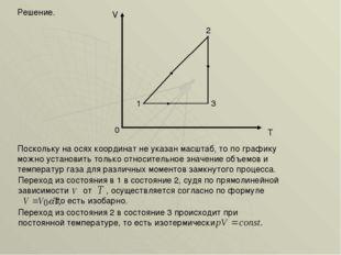 0 V T 2 3 1 Решение. Поскольку на осях координат не указан масштаб, то по гра