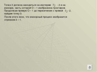 Точка 3 должна находиться на изотерме - 2 и на изохоре, часть которой О – 1 и