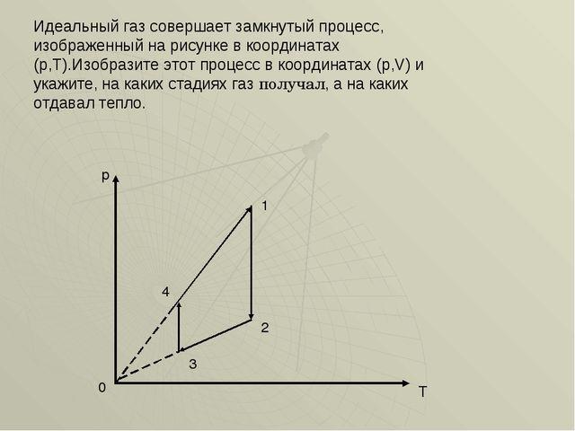 Идеальный газ совершает замкнутый процесс, изображенный на рисунке в координа...