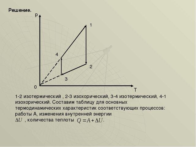 0 р 1 2 3 4 Решение. Т 1-2 изотермический , 2-3 изохорический, 3-4 изотермиче...