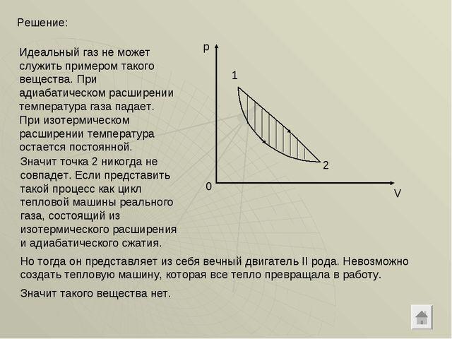 Решение: 0 p V 1 2 Идеальный газ не может служить примером такого вещества. П...