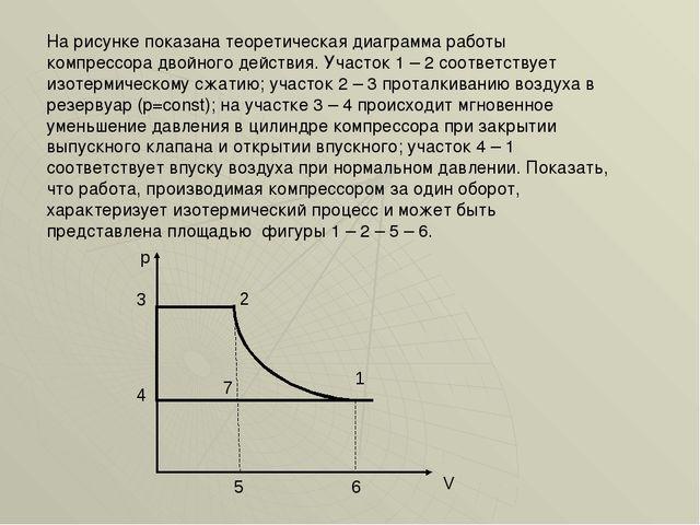 На рисунке показана теоретическая диаграмма работы компрессора двойного дейст...