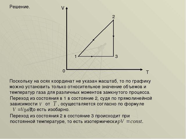 0 V T 2 3 1 Решение. Поскольку на осях координат не указан масштаб, то по гра...