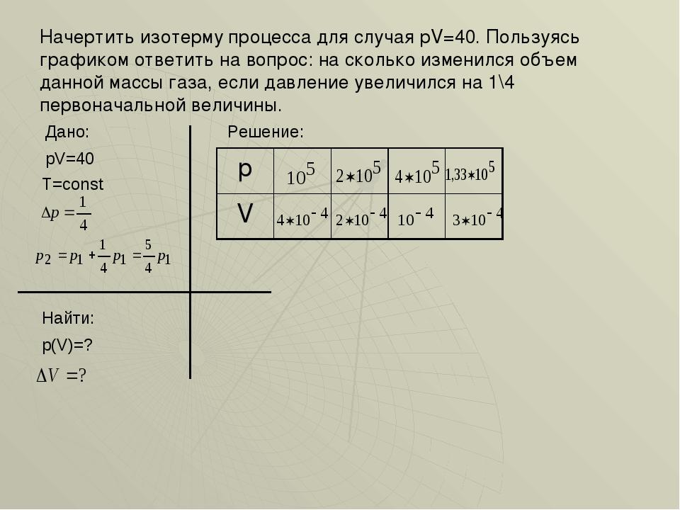 Начертить изотерму процесса для случая pV=40. Пользуясь графиком ответить на...