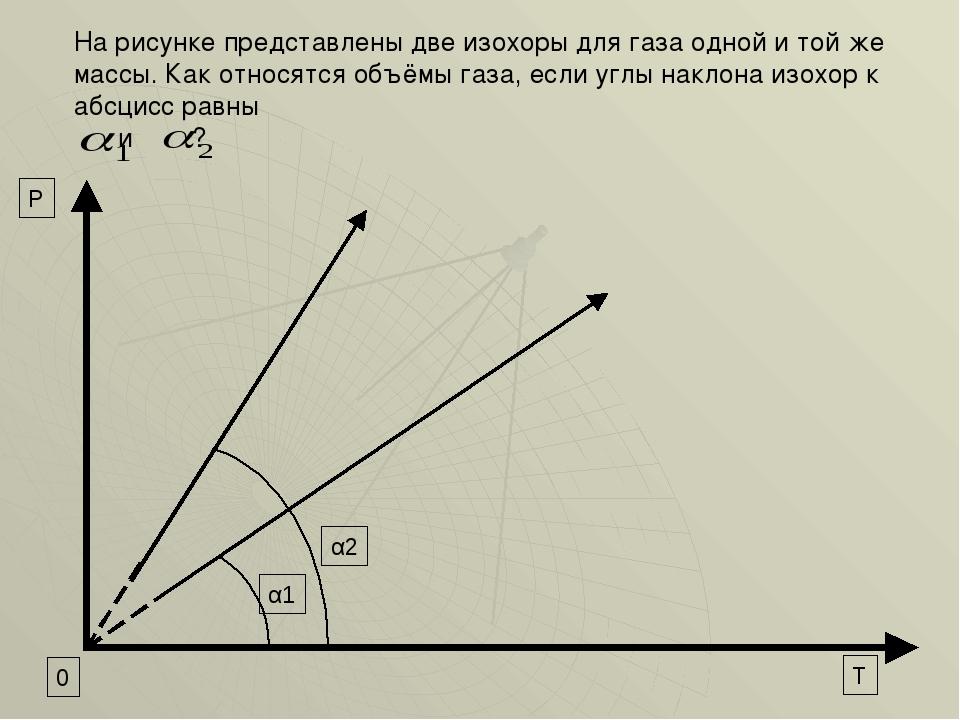 α2 α1 0 T P На рисунке представлены две изохоры для газа одной и той же массы...