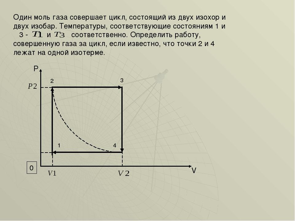 Один моль газа совершает цикл, состоящий из двух изохор и двух изобар. Темпер...