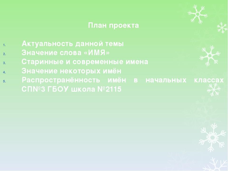 План проекта Актуальность данной темы Значение слова «ИМЯ» Старинные и совре...