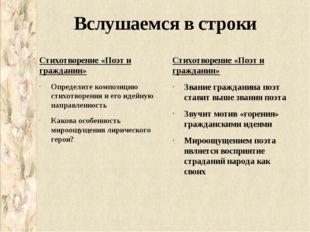 Вслушаемся в строки Стихотворение «Поэт и гражданин» Определите композицию ст