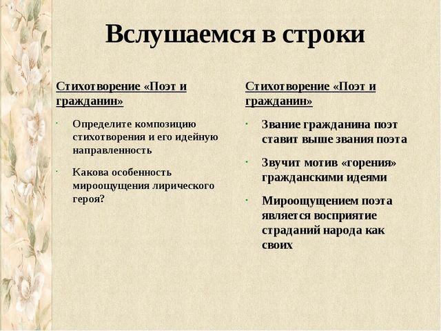 Вслушаемся в строки Стихотворение «Поэт и гражданин» Определите композицию ст...
